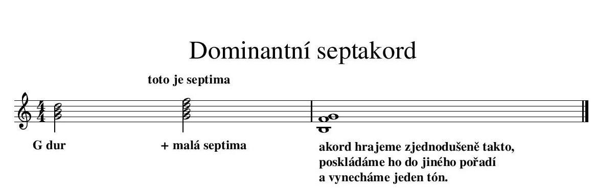 Dominantní septakordy-page-001