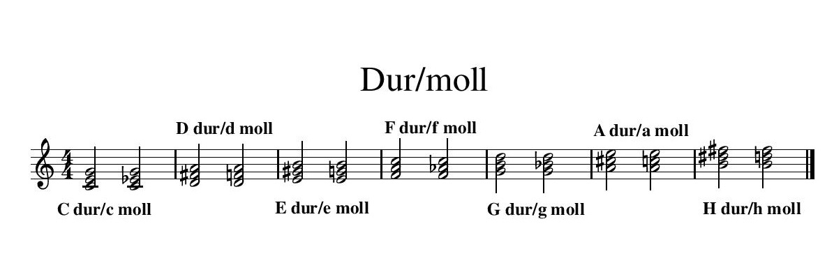 Dur - moll-page-001