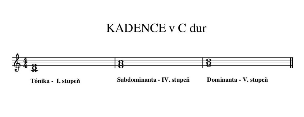 KADENCE v C dur-page-001